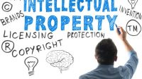 "Man writing on whiteboard the words ""Intellectual Property"" with associated terms around it"